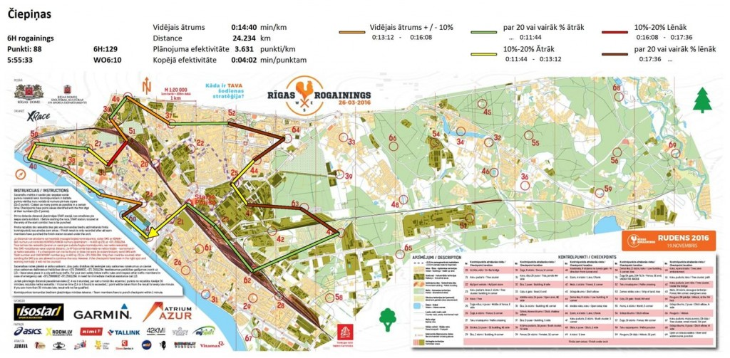 Riga rogaining 2016 map - blog - Lookforsmile.com
